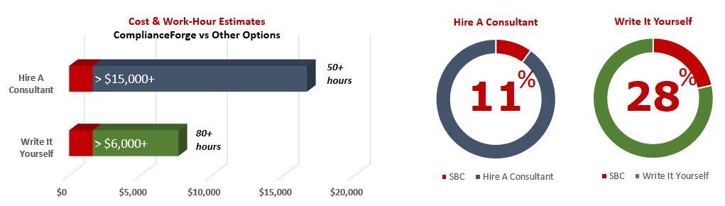 2020-cost-benefit-sbc.jpg