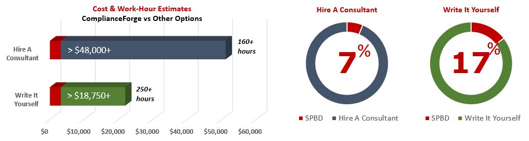 2020-cost-benefit-spbd.jpg