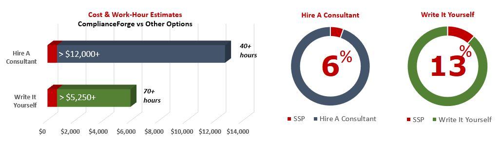 2020-cost-benefit-ssp.jpg