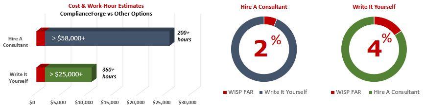 2020-cost-benefit-wisp-far.jpg