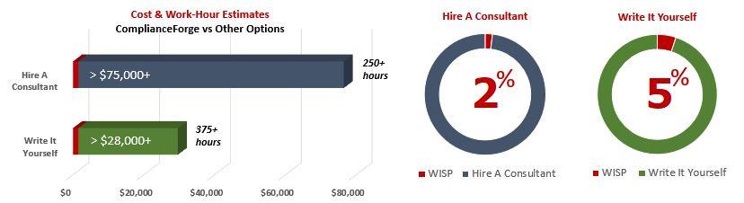 2020-cost-benefit-wisp-lm-r5.jpg