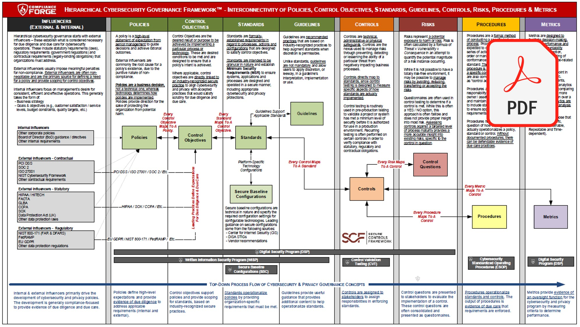 2020-hierarchical-cybersecurity-governance-framework.jpg