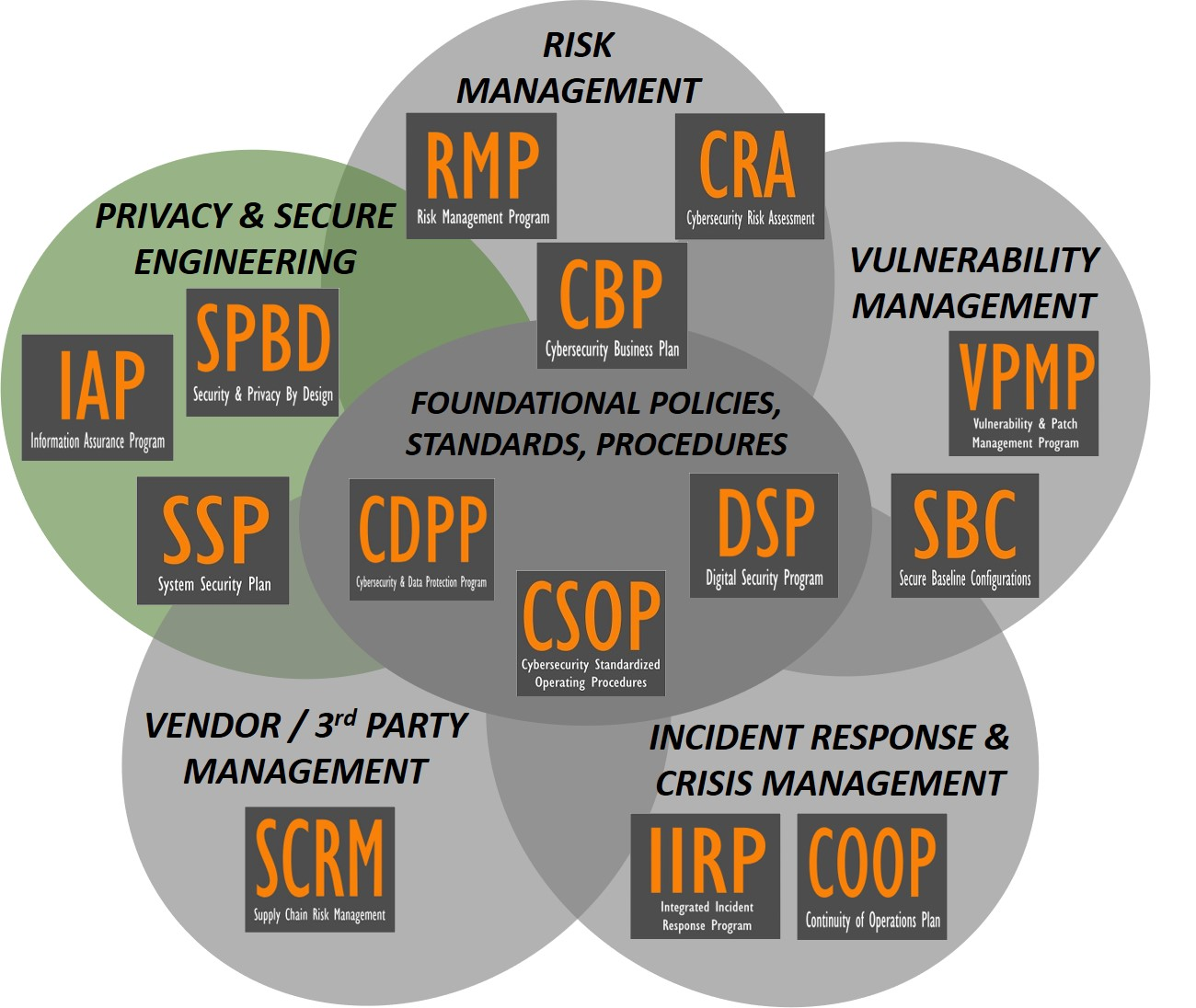 2020.1-complianceforge-products-data-protection-privacy-engineering.jpg