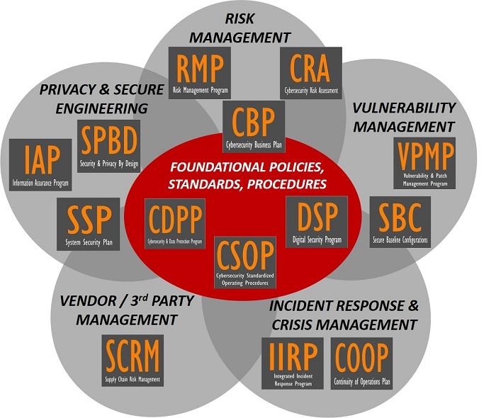 2020.1-complianceforge-products-policies-standards-procedures.jpg