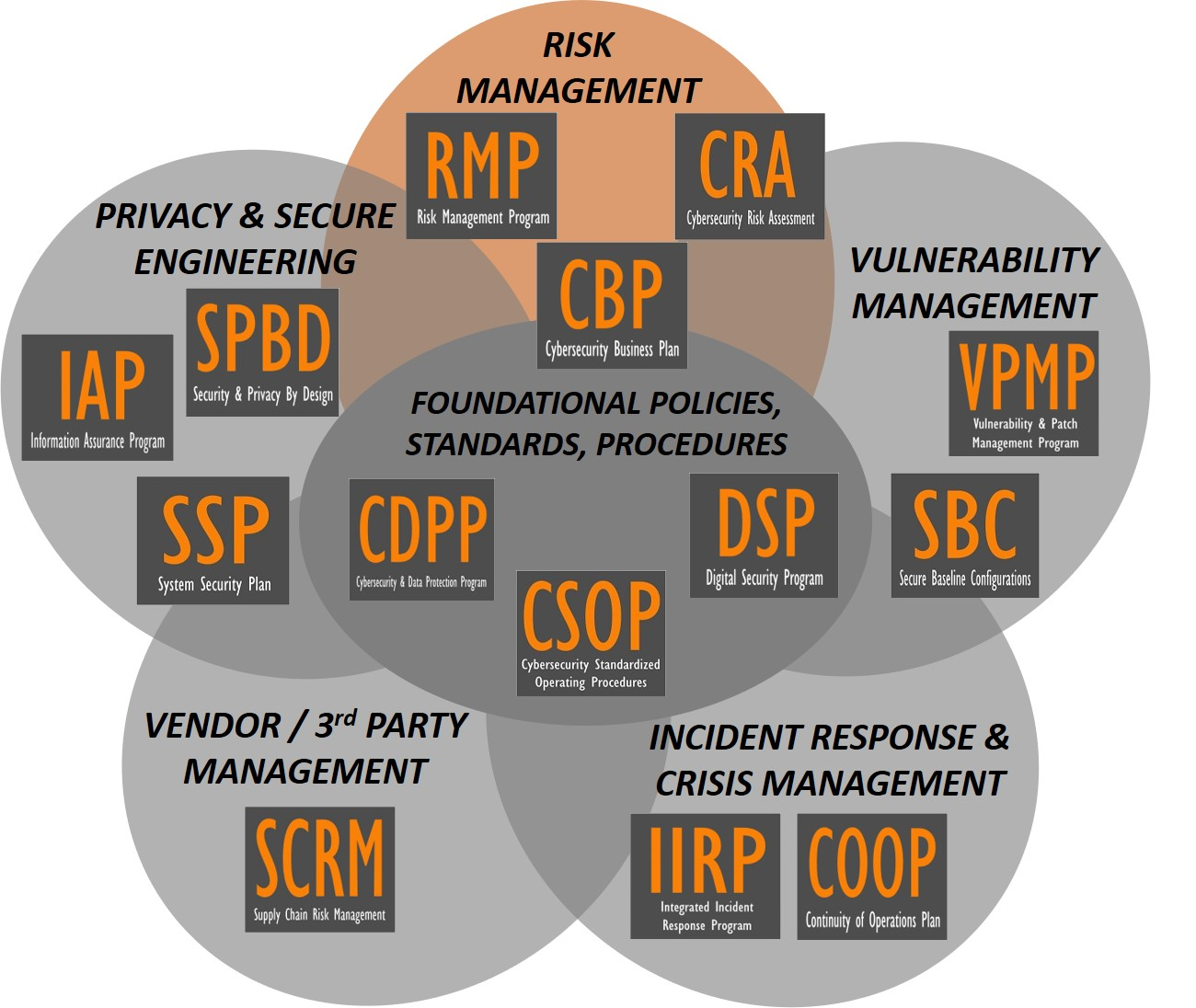 2020.1-complianceforge-products-risk-management.jpg