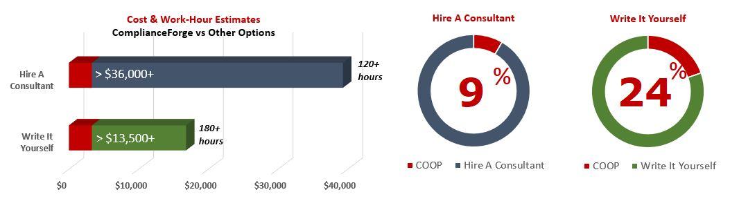 2021-cost-benefit-coop.jpg