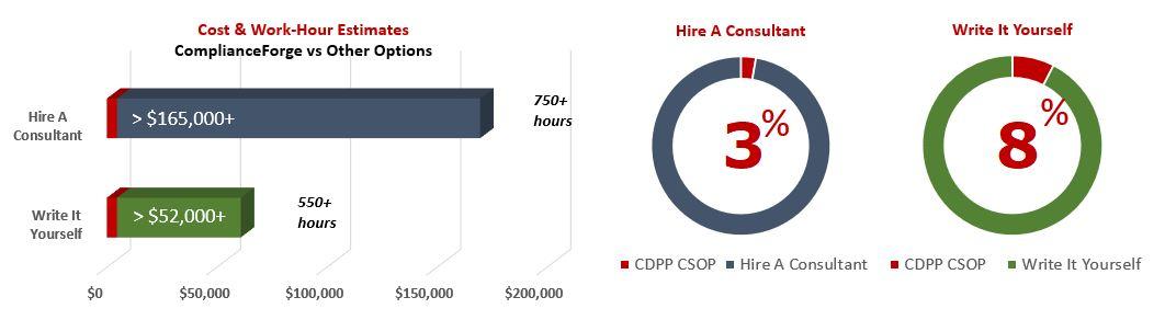2021-cost-benefit-csop-high.jpg