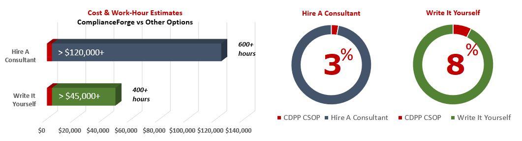 2021-cost-benefit-csop.jpg