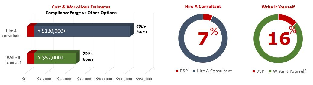 2021-cost-benefit-dsp.jpg