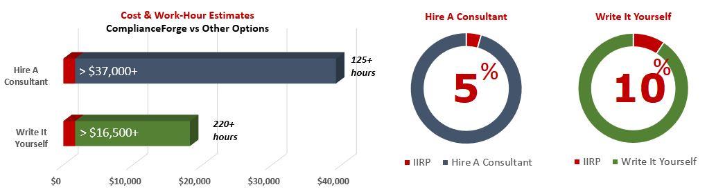 2021-cost-benefit-iirp-1.jpg