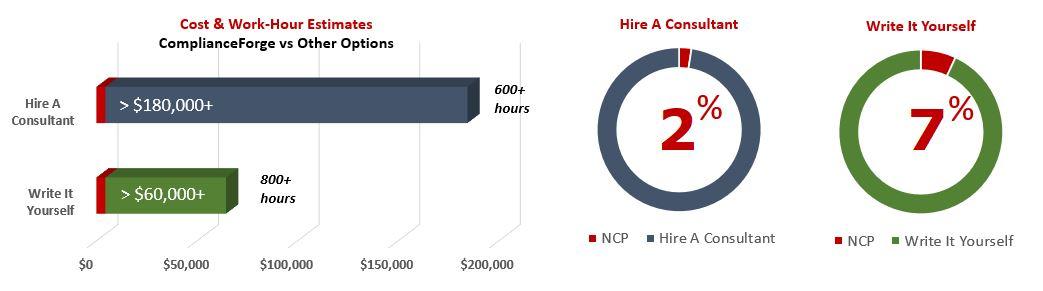 2021-cost-benefit-ncp.jpg