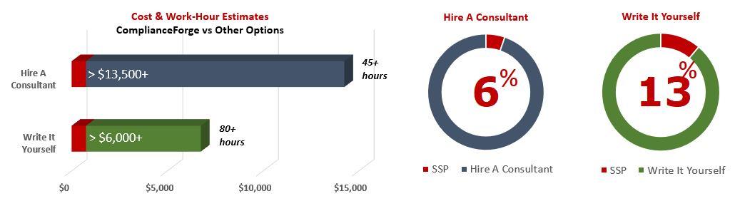 2021-cost-benefit-ssp.jpg