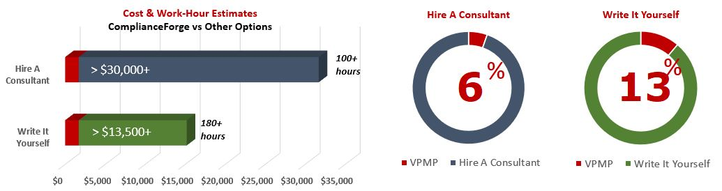 2021-cost-benefit-vpmp.jpg