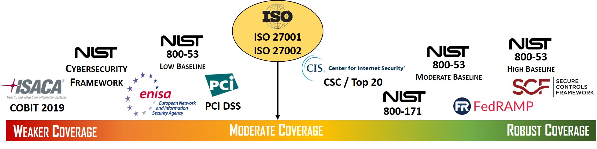 2021-iso-27001-27002-policies-standards-procedures.jpg