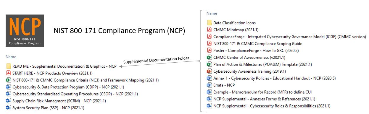 2021-nist-800-171-compliance-program-components.jpg