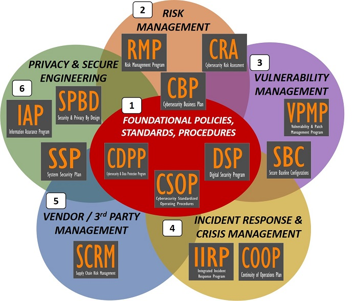 2021.1-complianceforge-products-grouped.jpg