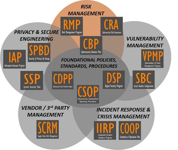2021.1-complianceforge-products-risk-management.jpg