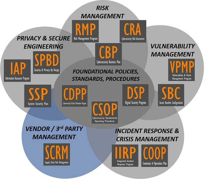 2021.1-complianceforge-products-scrm-supply-chain-risk-management.jpg