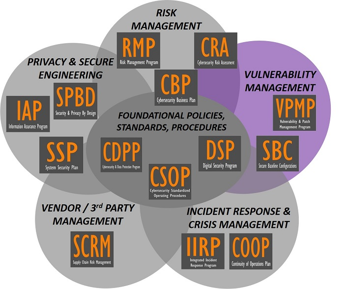 2021.1-complianceforge-products-vulnerability-management.jpg
