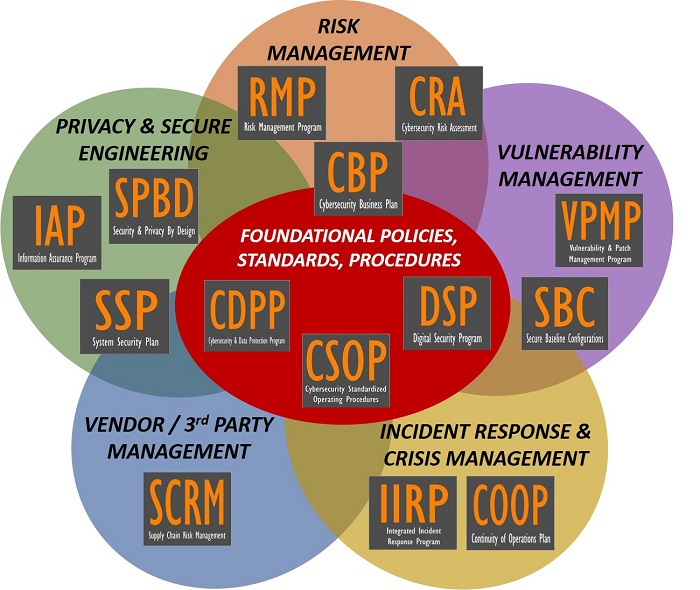 2021.1-complianceforge-products.jpg