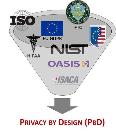 2021.1-dsp-privacy-by-design.jpg