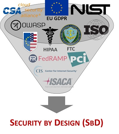 2021.1-dsp-security-by-design.jpg