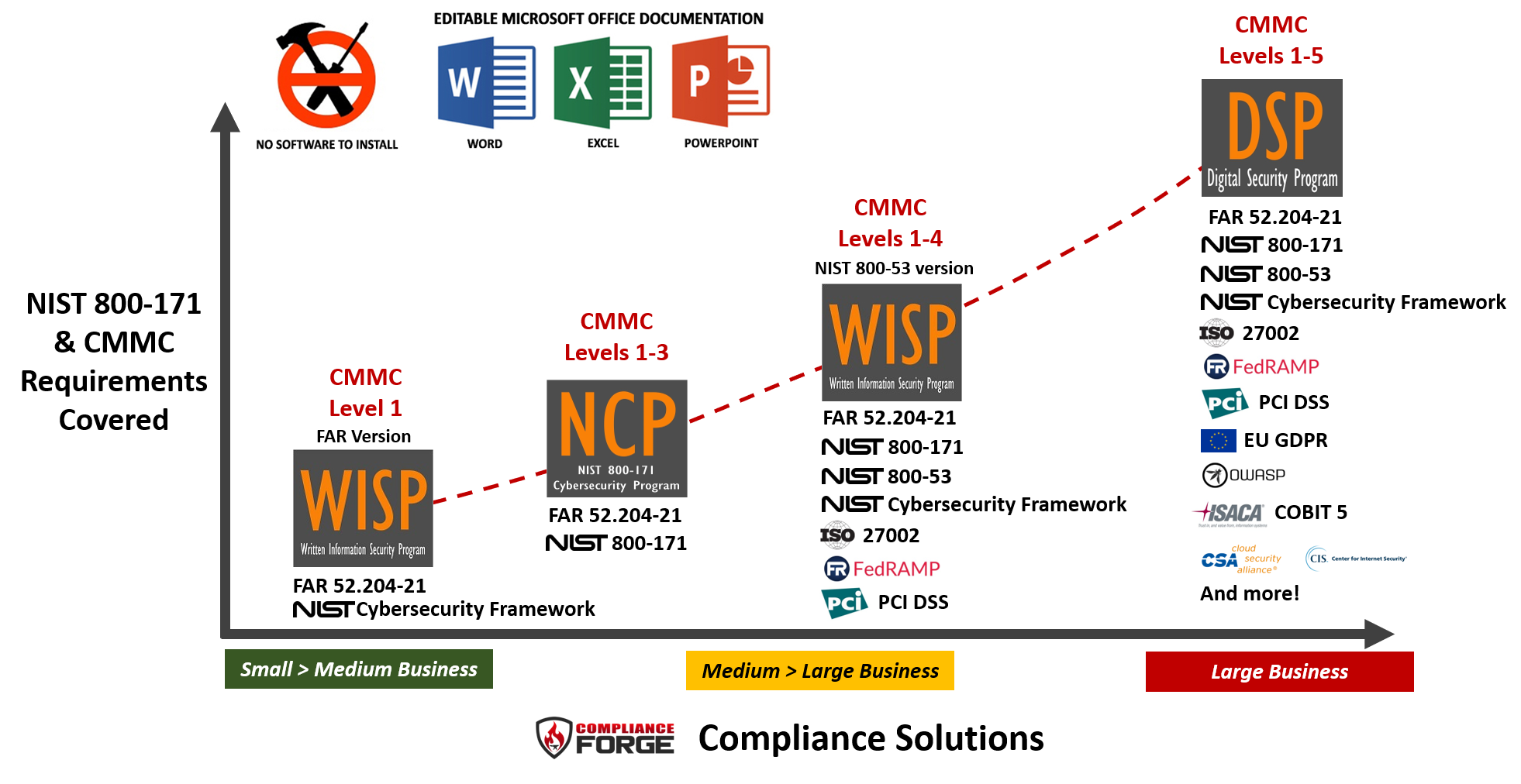nist-800-171-cmmc-compliance-solutions.png