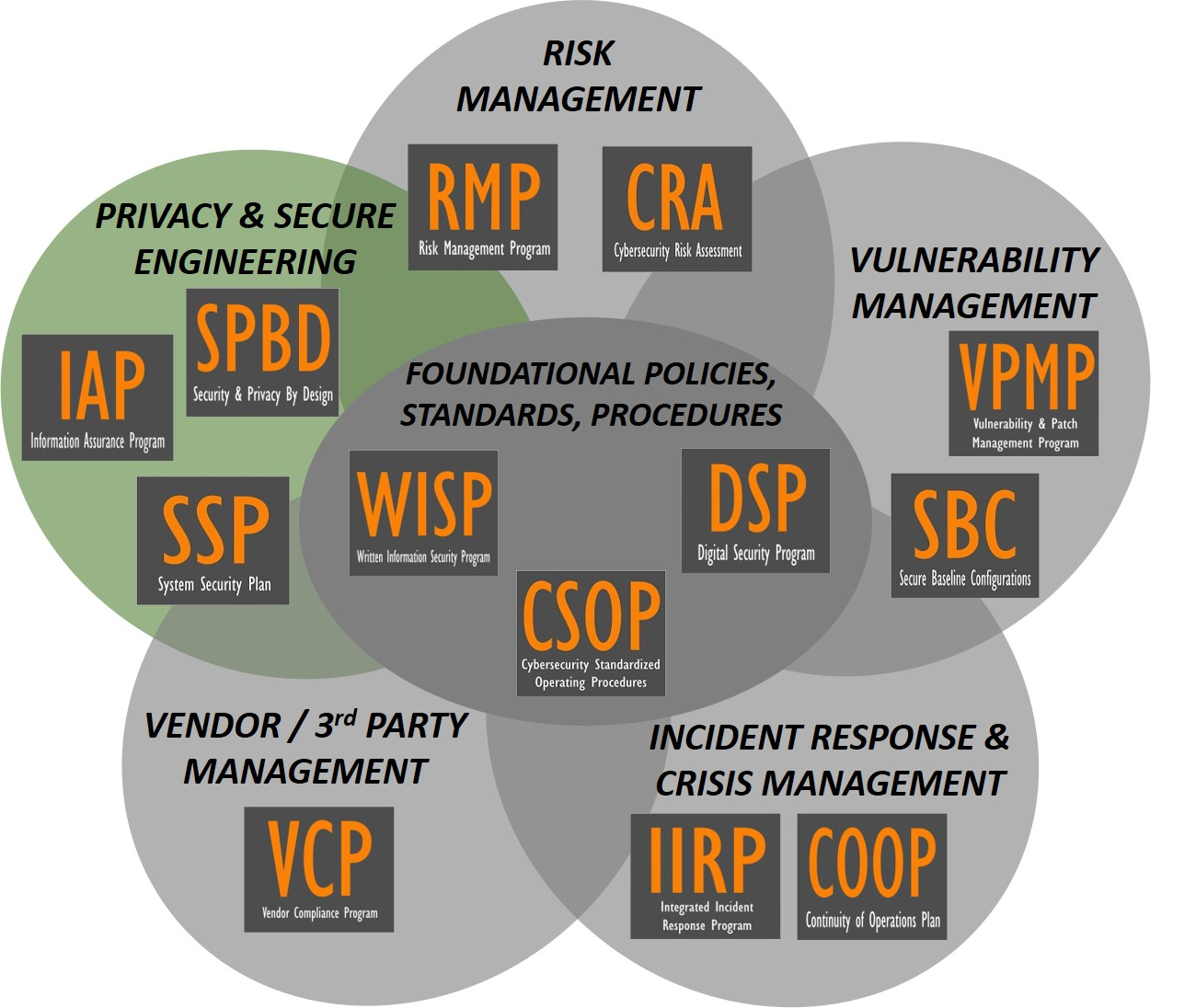 product-selection-2020.1-cybersecurity-audit-preparation-eu-gdpr-cybersecurity-for-privacy-by-design-program.jpg