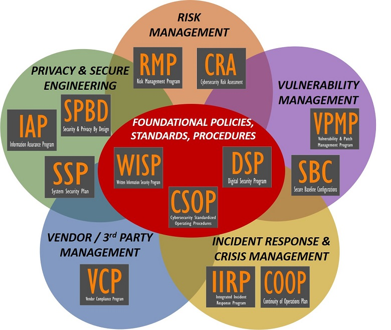 product-selection-2020.2-cybersecurity-program-products.jpg