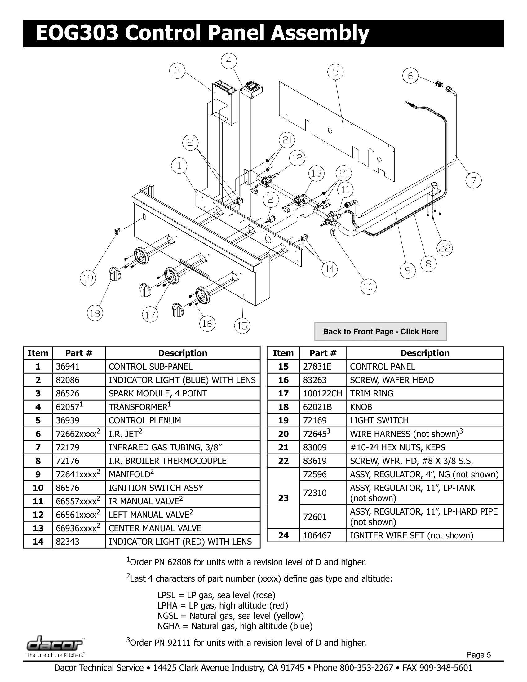Dacor EOG303 Control Panel Assembly Schematic