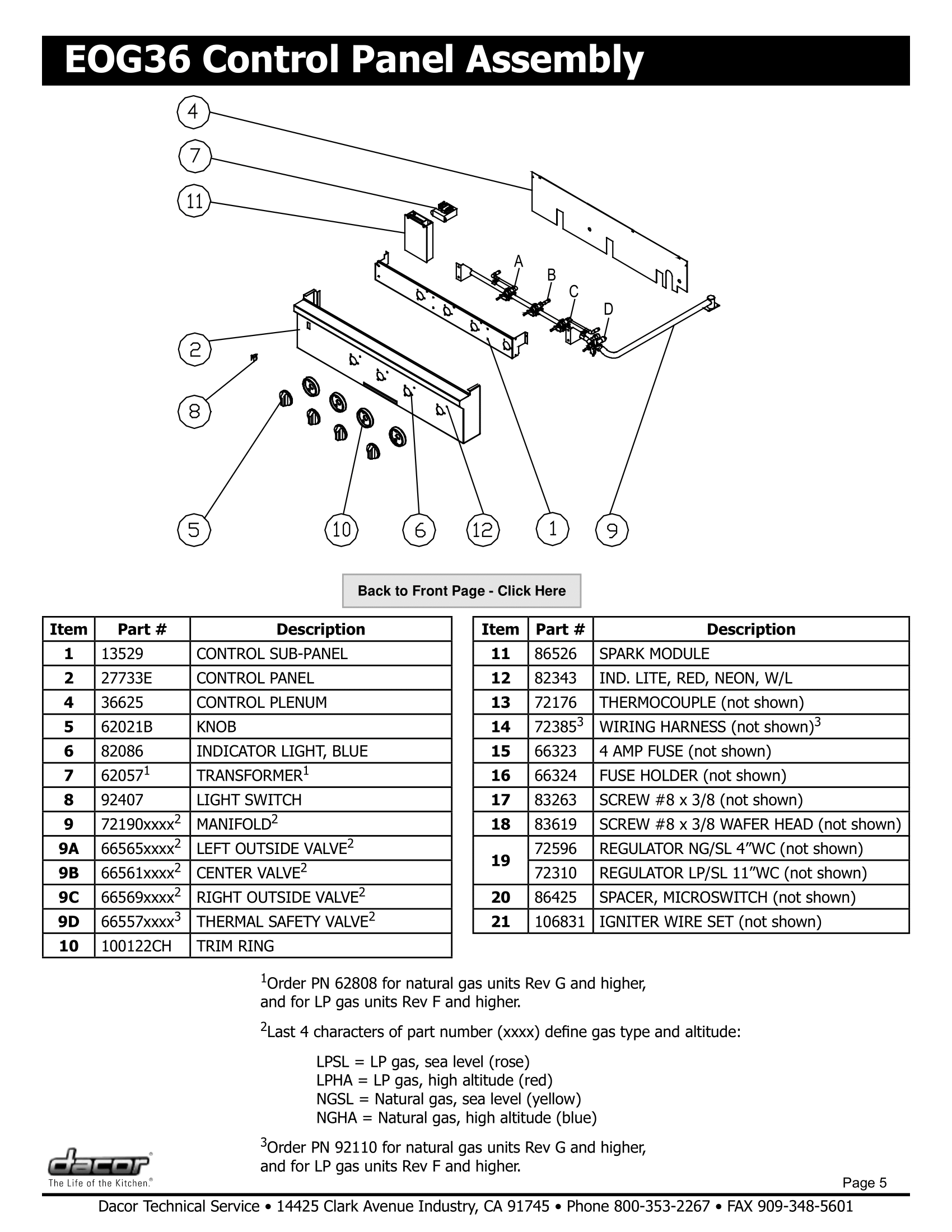 Dacor EOG36 Control Panel Assembly Schematic