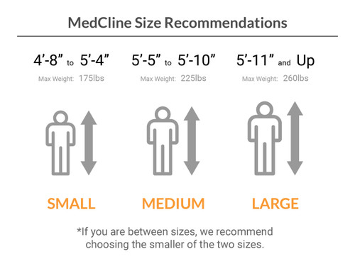 MedCline Reflux Relief System - WP