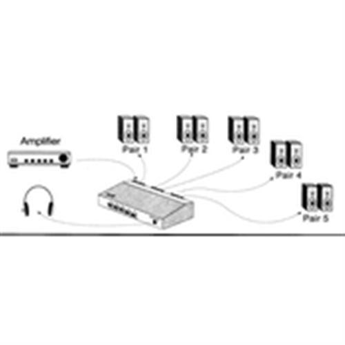 speaker select switch