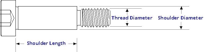 How to measure socket shoulder screws