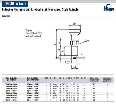 Metric Pull Knob Black Oxide Finish M16 x 1.5 Thread Kipp 03089-2308 Steel Indexing Plunger 68 mm Length B Style Locking Pin Hardened