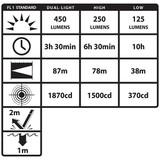 NightStick Low-Profile Dual-Light Headlamp (Fits Fire Helmets) - ANSI