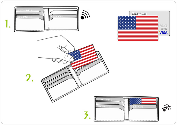 USA American Flag - Contactless Protection Blocker Card instructions