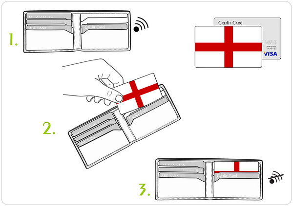 England Flag - Contactless Protection Myne Card instructions