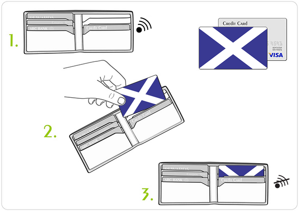 Scotland Flag - Contactless Protection Myne Card instructions