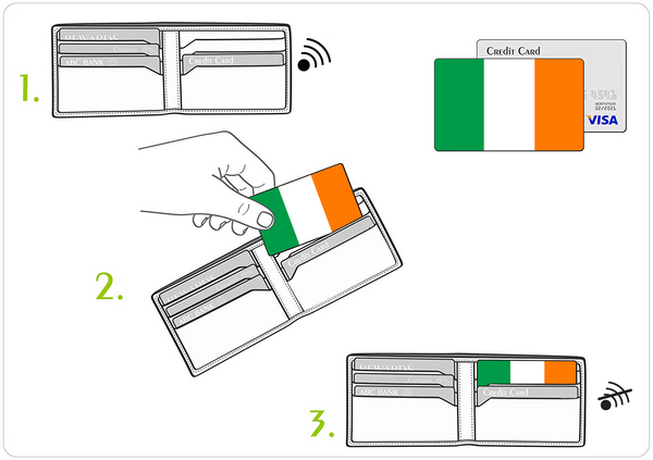 Ireland Flag - Contactless Protection Myne Card instructions