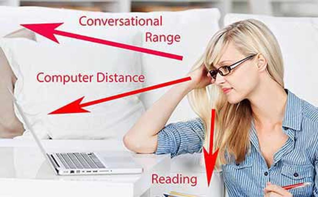 Multitasking Reading Glasses