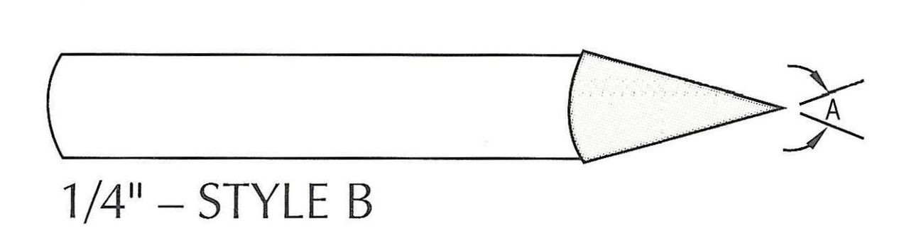 A = 14 Degree Included Angle