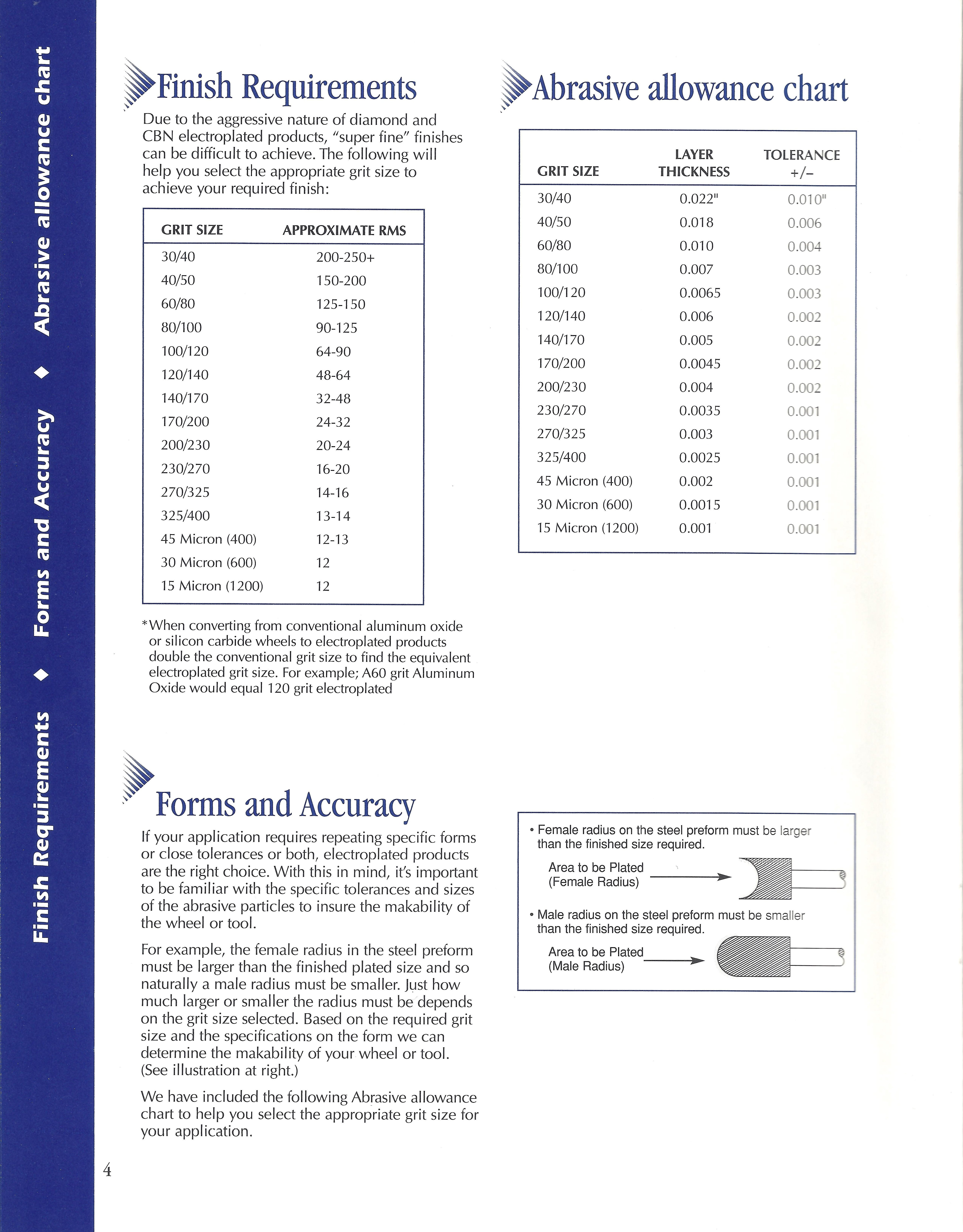 catalog-in-pdf-combined-page-04-image-0001.jpg