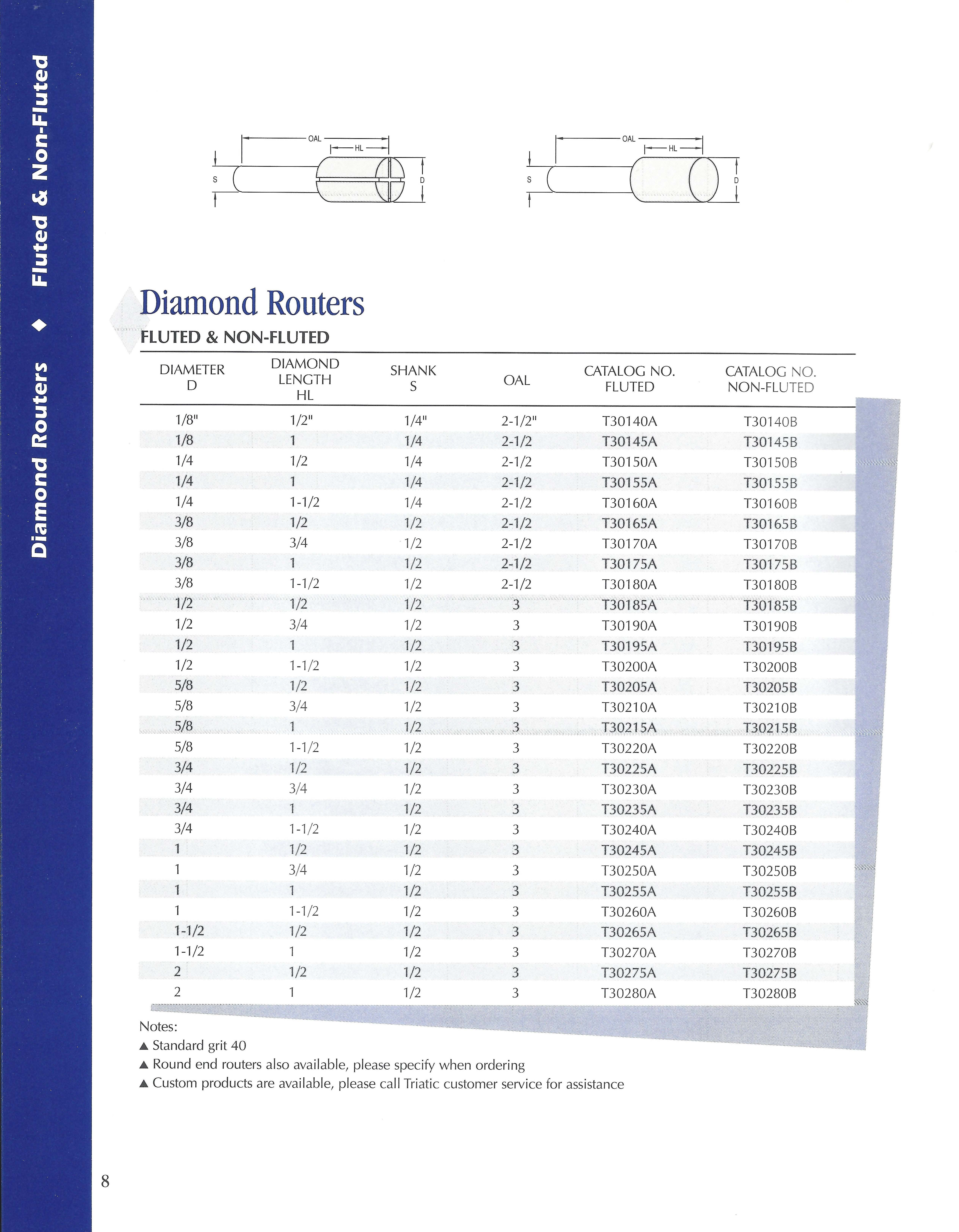 catalog-in-pdf-combined-page-08-image-0001.jpg