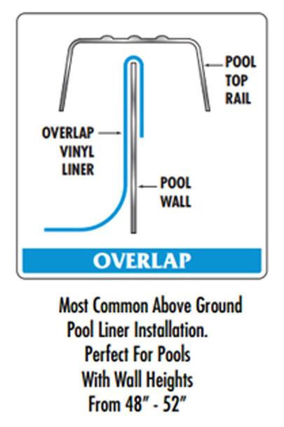 Liner Swirl Bottom - Description