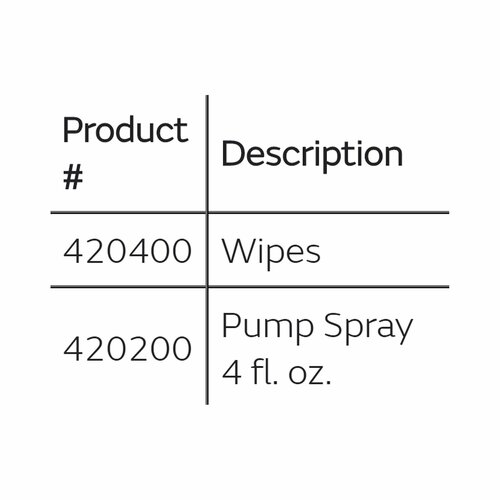 Skin-Prep Skin Prep Spray Smith & Nephew 420200