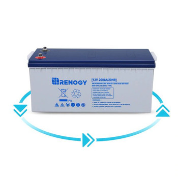 Renogy Deep Cycle Hybrid Gel Battery 12 Volt 200AH