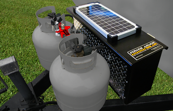 Torklift A7708RS PowerArmor Lockable Battery Box with Solar Panel