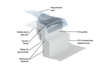 VELUX 23 5/8 x 35 7/16 Flat Roof Skylight with Polycarbonate Top Cover CFP 6090 0010