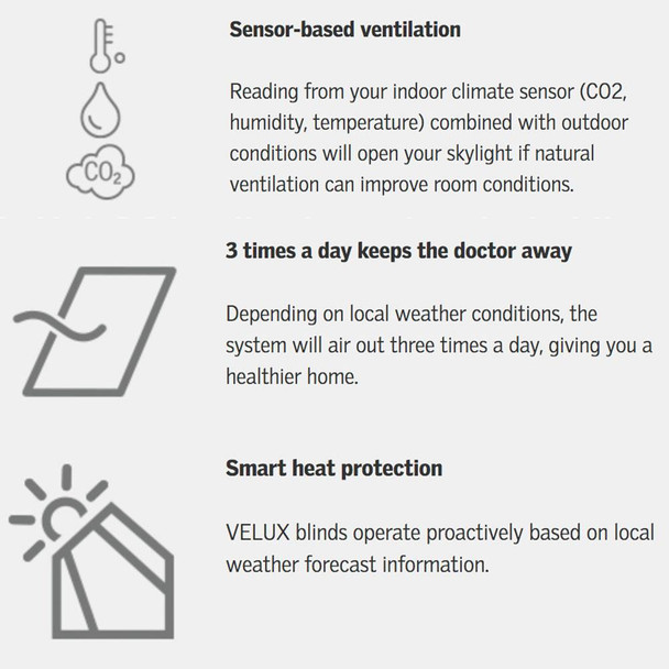 Velux ACTIVE Indoor Climate Control Starter Kit
